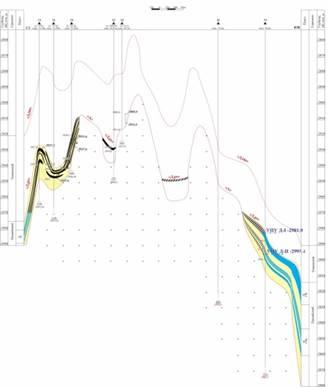 Geologo-litologicheskiy profil' Gaydarovskogo
