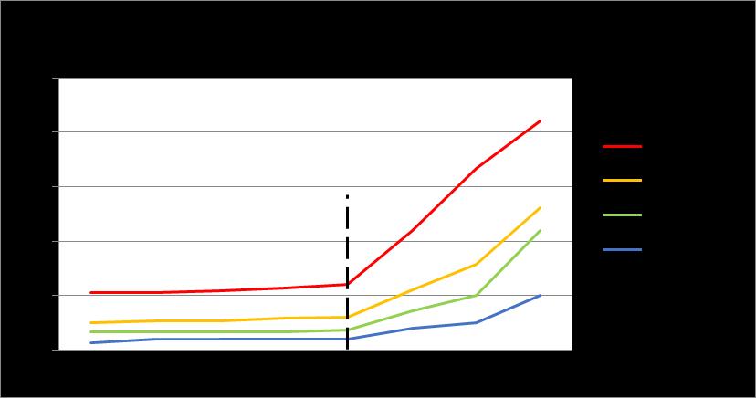 Reologicheskiye parametry sostava
