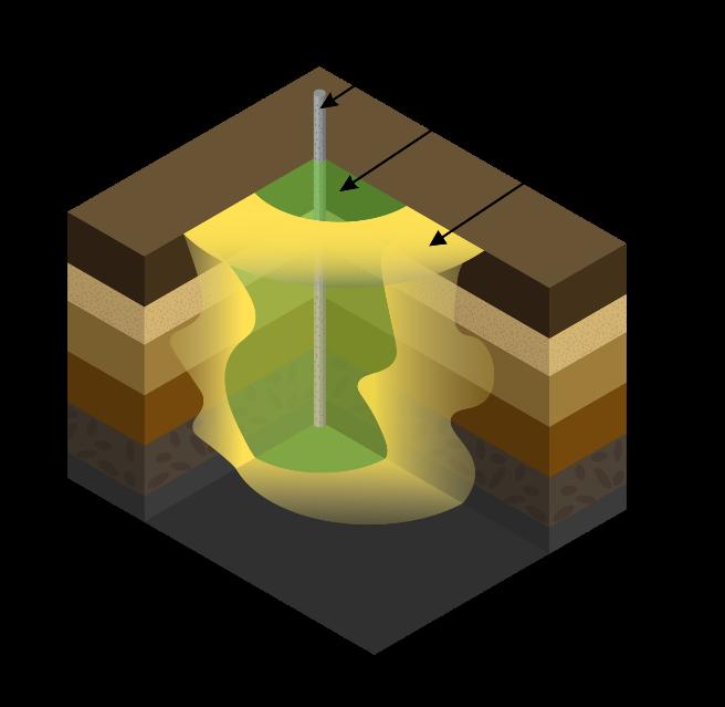Кислотная обработка скважины
