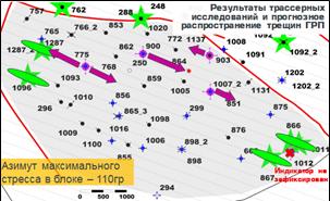 napravlenie-rasprostraneniya-treshchin-grp-i-kanalov-nf