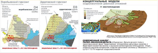 regionalnaya-paleogeograficheskaya-model-rassmatrivaemykh-mestorozhdenij