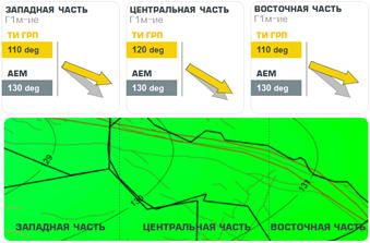 sravnenie-rezultatov-predpolagaemogo-napravleniya-treshchin-grp-
