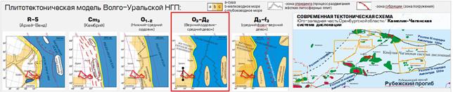 tektonicheskaya-koncepciya-ehtapy-geodinamicheskikh-dvizhenij-