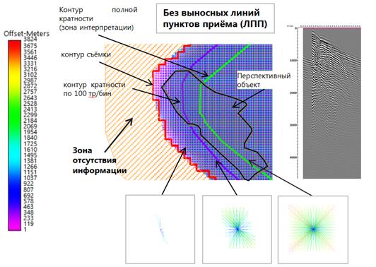 Azimutalnyi analiz binov seismicheskoi semki bez vynosnykh punktov priema